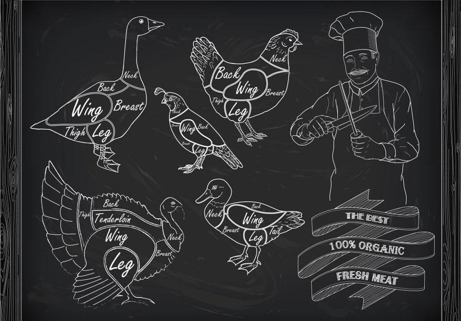 Why you should choose your game meat from a premium supplier in 2021